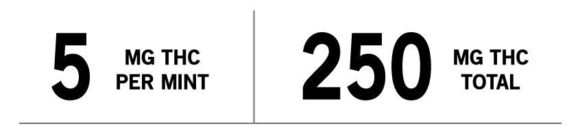 5mg-each-medamint-250mg-total