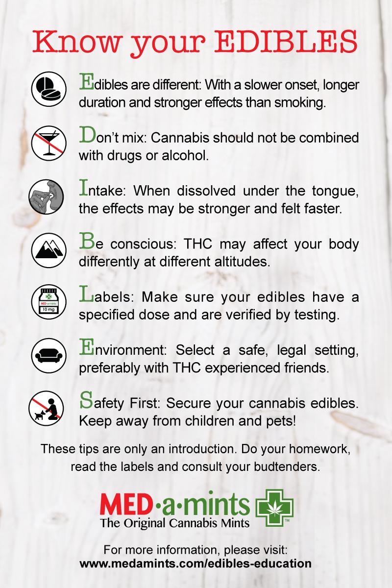 marijuana edibles education
