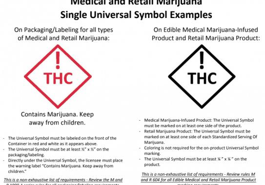 Colorado Marijuana Enforcement Division Unveils Universal Symbol For Medical And Retail Cannabis